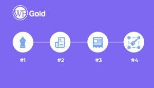Использование инфографики позволит улучшить восприятие контента вашего сайта и повысить лояльность посетителей. Узнайте, с помощью каких сервисов можно сделать инфографику для сайта на wordpress.